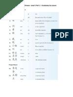 integ_chinese-l1pt1-vocab_by_lesson.pdf