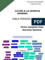 TABLE PERIODICA FINAL.pptx