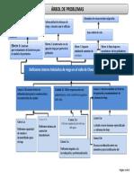 Microsoft Word - Arbol de Problemas y Objetivos Pa Enviar[1].Docx