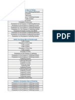 Project Keystorm arrest list