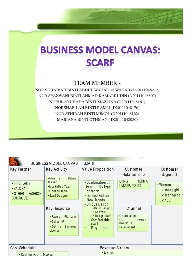 Model Canvas Scarf Business Marketing