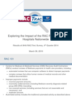 Exploring the Impact of the RAC Program on Hospitals Nationwide