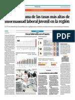 El País Tiene Una de Las Tasas Más Alta de Informalidad Laboral Juvenil en La Región
