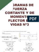 Diagramas de Fuerza Cortante y de Momento Flector