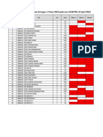 Senarai Sek Verify Sar12015