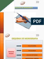 Esquema de Monografia(2)(1)