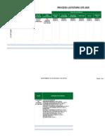 Proceso Licitatorio 2015
