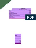 Formulas básicas de Excel