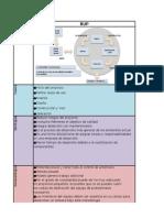Cuadro Comparativo Metodologias Desarrollo