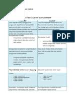 Perbandingan Pendekatan Kualitatif Dan Kuantitatif