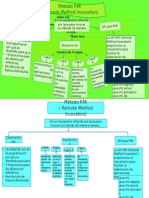 Mapa Metodo Rmi
