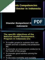SKDI-Medical Doctor in Indonesia Indonesia