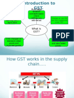 Implementation of GST in Malaysia