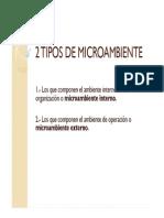Clase 3 Microambiente