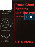 Trade Chart Patterns _Suri_Duddella