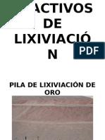 REACTIVOS DE LIXIVIACIÓN.pptx