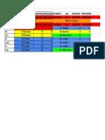 math data grade 2 2014-2015 - sheet1