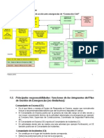 Plan de Gestion de Crisis Olympic