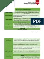 Matriz tipo de evaluación (Actividad 2.3)