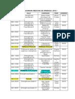 Cronograma Medicina de Urgência UNIVASF 2005.1