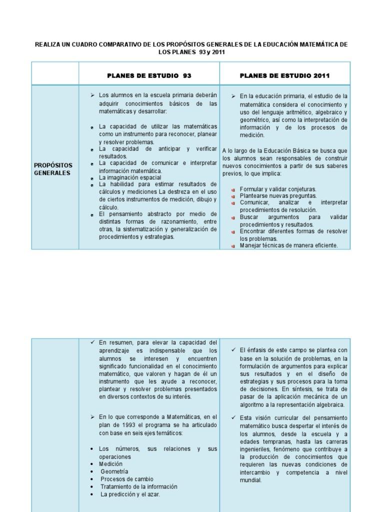 Realiza Un Cuadro Comparativo de Los Propósitos Generales de La ...