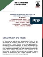 Clasificación de yacimientos de acuerdo al diagrama de fases