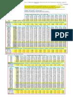 Indices de Producción Manufacturera y Utilización de la Capacidad Instatada de la Industria Argentina, según el INDEC