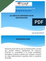 La Carta de Newmark Faum Westerngard