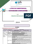Matriz Competencias Capacidades Indicadores