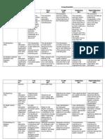 Written Marketing Plan Marking Rubric