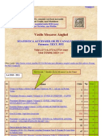 Vasile Mesaros Anghel STATISTICA ACCESĂRILOR PE CANALUL SCRIBD / 2011