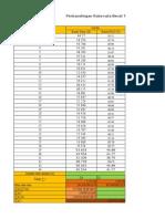 Ujian Final IPT M Khomarun Zaman (1205104010043)