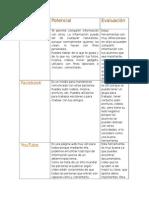 Instrumento de evaluación para evaluar potencial académico.