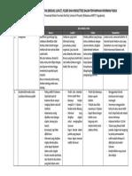 Karakteristik Media Cetak Dalam Informasi Publik