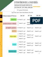 Examenes anteriores 07 08 09.pdf