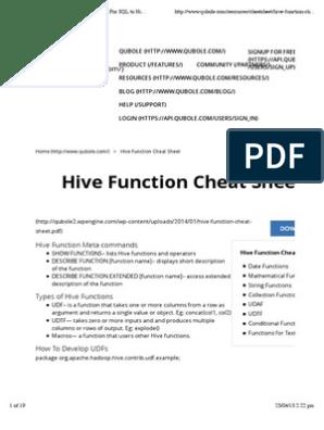 Hive Cheat Sheet - Quick reference | Trigonometric Functions