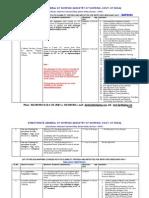 Marine Engineering Eligibility Criteria 240712