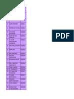 Daftar-Skripsi-S1-Psikologi-30_Mei-2014.xls