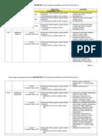 35507446-Rancangan-Pengajaran-Tahunan-Matematik.doc