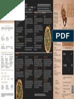 Proofing Menu Print