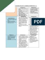 Análisis de La Matriz Foda de La Empresa Ferreyros s