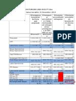 Tax Plan Pph Ps 21