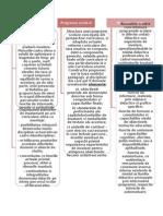 Schema Metodologia Proiectării Curriculum-ului 1