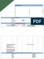 8vo ART Planificación Anual