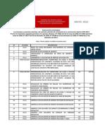 Tabulador Gdc Reparaciones y Mantenimiento Mayo 2012