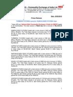 NMCE commodity report 3rd Feb 2010
