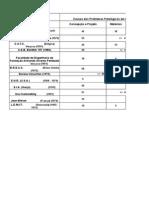 Tabela Causa tabelDas Patologias