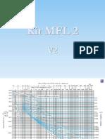 kit MFL 2 V2