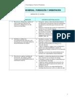 Formación, Orientación y Legislacion - Transversales