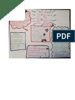 diff 504-pcp visual